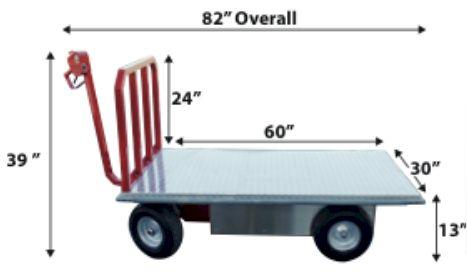 Flat Bed Cart 28 Images Roughneck 2 200 Lb Flatbed